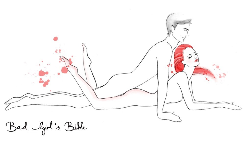 Rear Entry Sex Position Having Anal