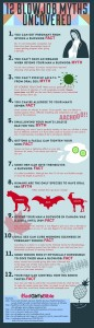 sex infographic of 12 blow job myths
