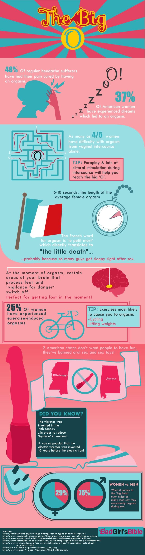 13 dejstev ženskega orgazma - The Big O Infographic-4826