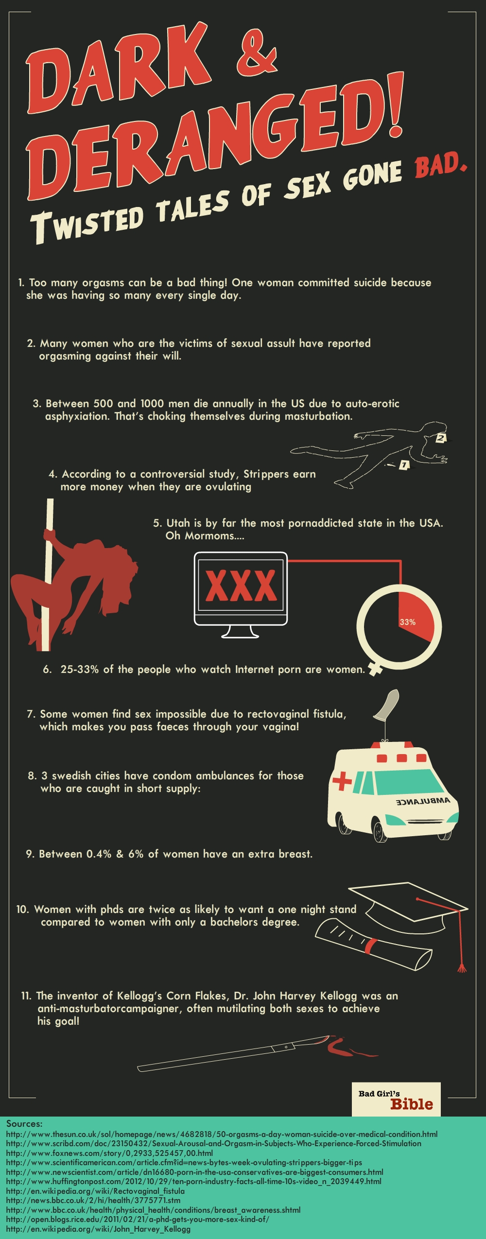 infographic of horrible sex facts