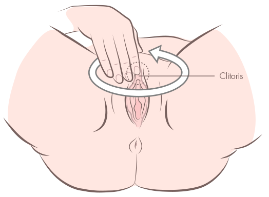 Play with your clitoris