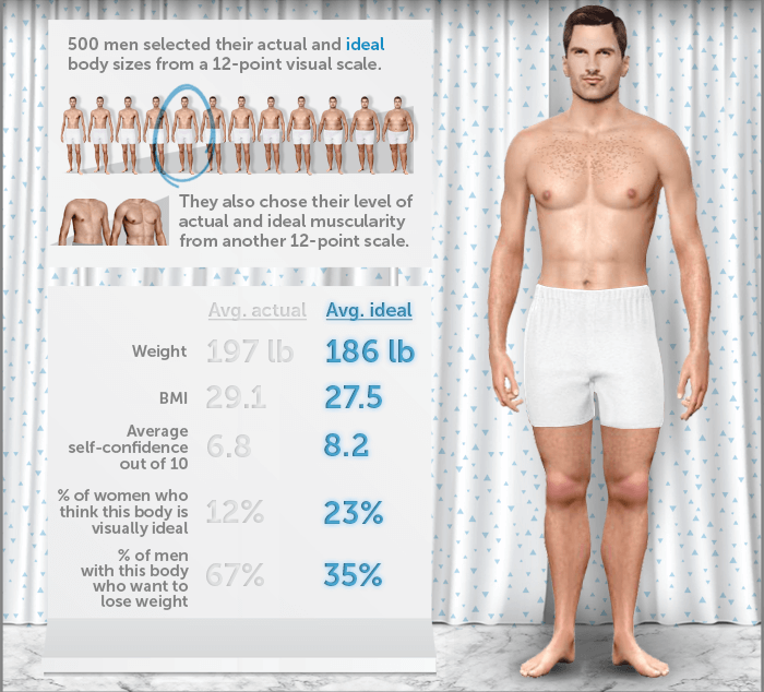 Remarkable, nude average male body pictures opinion