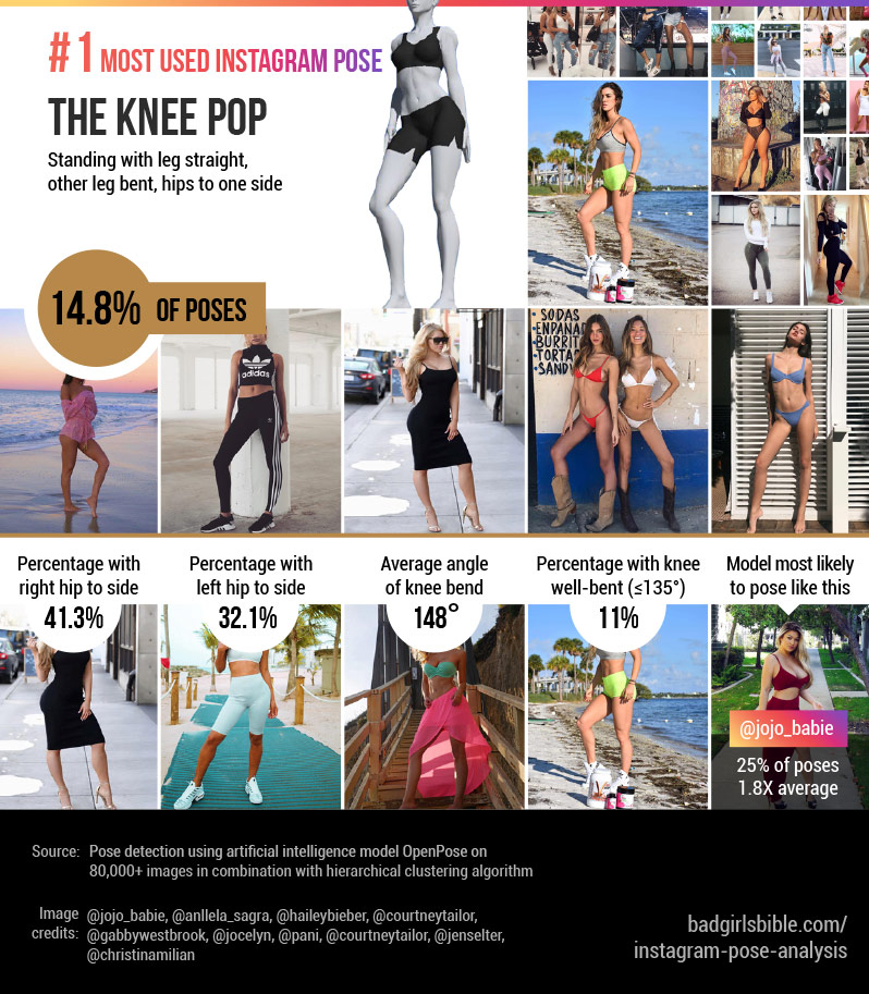 The Knee Pop - Most Popular Instagram Pose