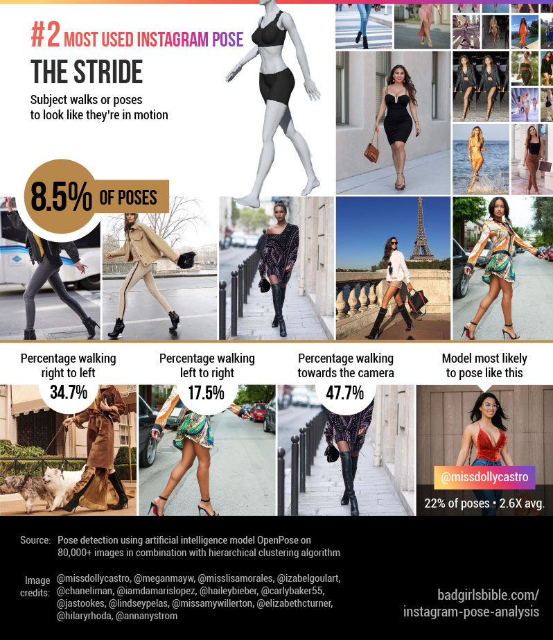 The Stride - 2nd Most Popular Instagram Pose