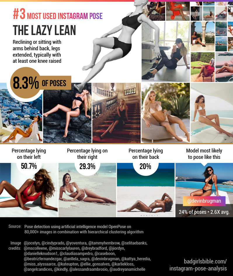 The Lazy Lean - 3rd Most Popular Instagram Pose