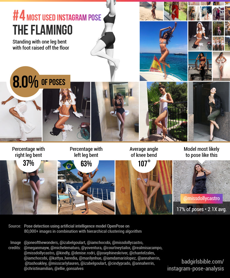 The Flamingo - 4th Most Popular Instagram Pose