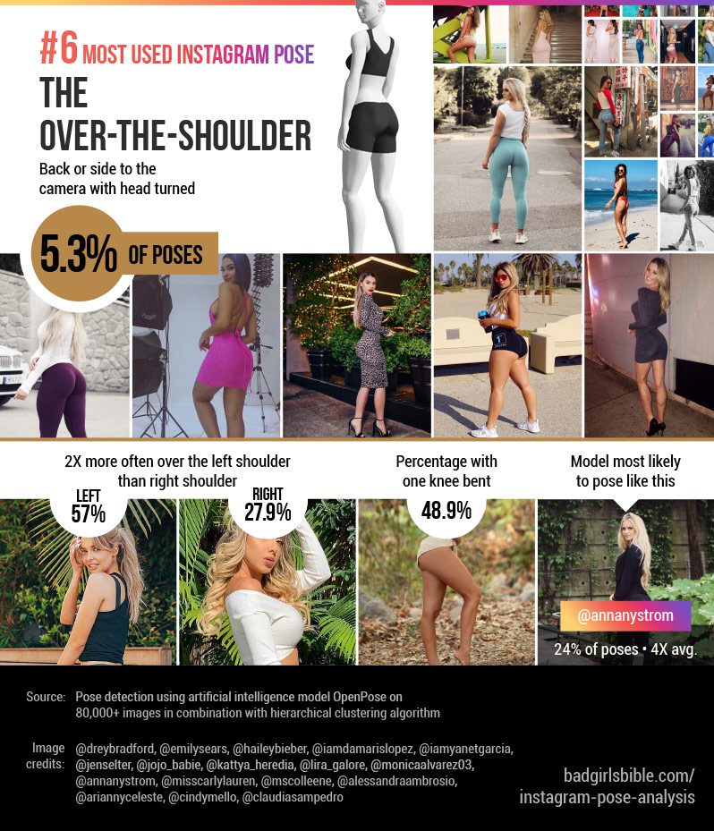 The Over-the-Shoulder- 6th Most Popular Instagram Pose